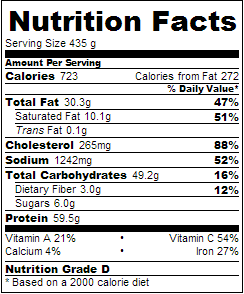 Baked Chicken Paella Nutrition
