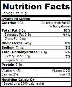 Butterkuchen Nutrition