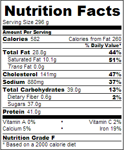 Cha Siu (Chinese BBQ Pork) Nutrition Facts