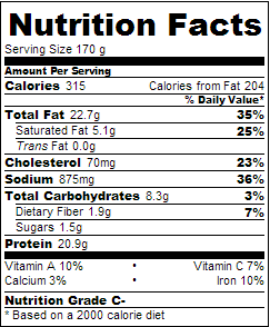 Gong Bao Chicken Nutrition