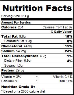 Hawaiian Poke Nutrition