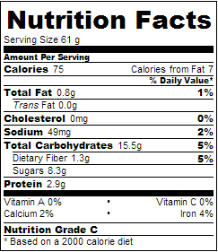 """Sweet and Crunchy Chickpea """"Nuts"""" Nutrition"""