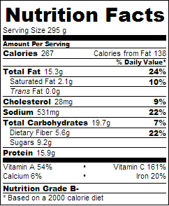 Spicy Green Beans with Ground Turkey Nutrition