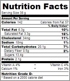 Coconut Lemon Bars Nutrition