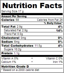 Coconut Macaroon Nutrition