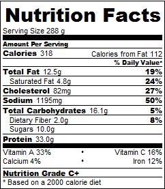 Slow-Braised Pork Ragu Nutrition
