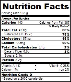 Stir-Fried Pork Belly Nutrition