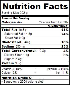 Stir-Fried Pork with Cumin Pork Belly Nutrition