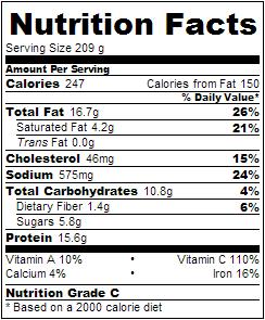 Stir-Fried Pork with Cumin Pork Butt Nutrition